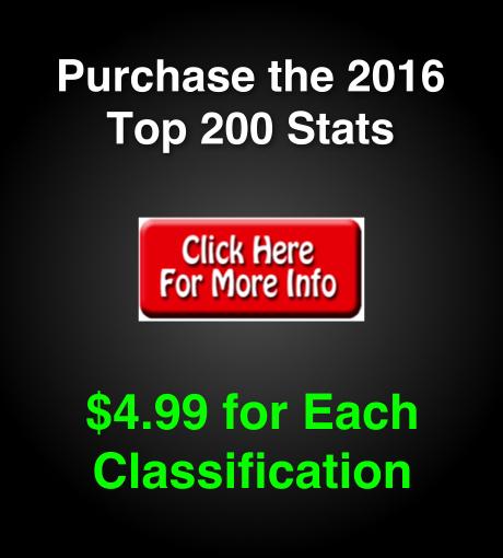 Top200Stats