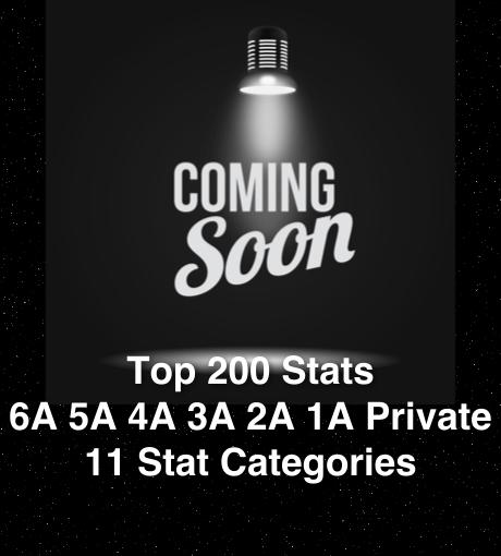 Top 200 Stats Promo Slide