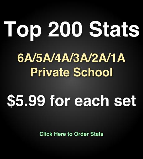 Top 200 Stats Slide