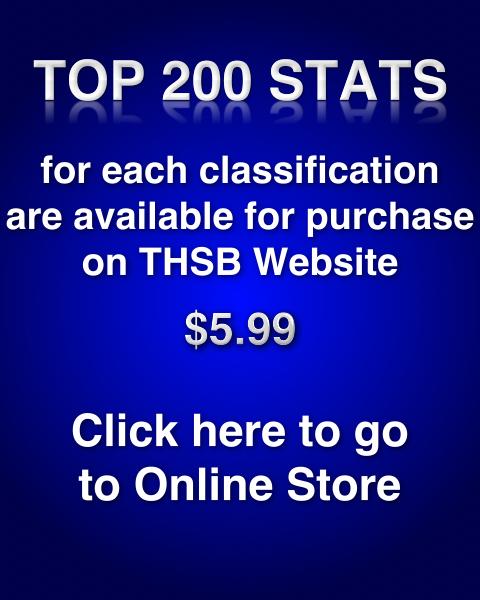 Top 200 Stats Slide 2